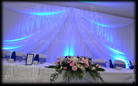 Event Backdrops Essex